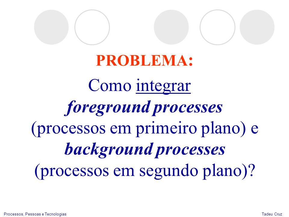 Tadeu CruzProcessos, Pessoas e Tecnologias PROBLEMA : Como integrar foreground processes (processos em primeiro plano) e background processes (process