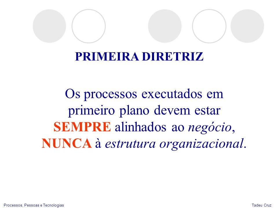 Tadeu CruzProcessos, Pessoas e Tecnologias PRIMEIRA DIRETRIZ Os processos executados em primeiro plano devem estar SEMPRE alinhados ao negócio, NUNCA