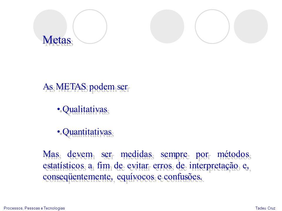 Tadeu CruzProcessos, Pessoas e Tecnologias Metas As METAS podem ser Qualitativas Quantitativas Mas devem ser medidas sempre por métodos estatísticos a