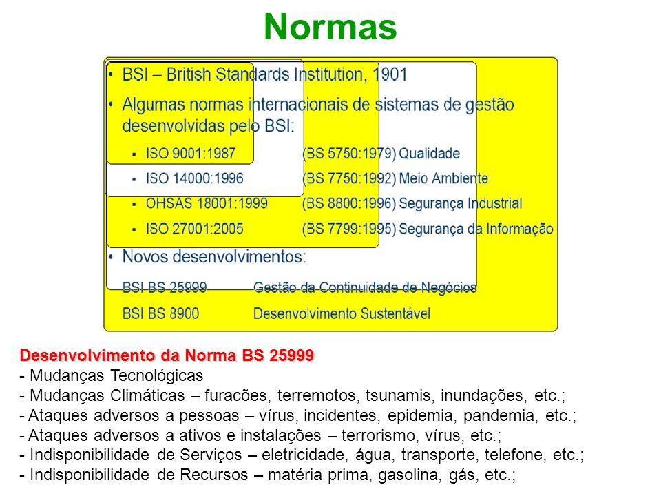Desenvolvimento da Norma BS 25999 - Mudanças Tecnológicas - Mudanças Climáticas – furacões, terremotos, tsunamis, inundações, etc.; - Ataques adversos
