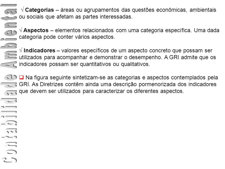 Categorias – áreas ou agrupamentos das questões econômicas, ambientais ou sociais que afetam as partes interessadas. Aspectos – elementos relacionados