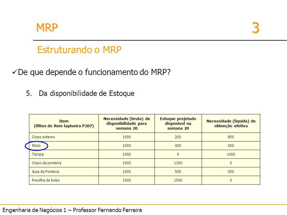 Engenharia de Negócios 1 – Professor Fernando Ferreira 3 MRPMRP De que depende o funcionamento do MRP? 5. Da disponibilidade de Estoque Item (filhos d