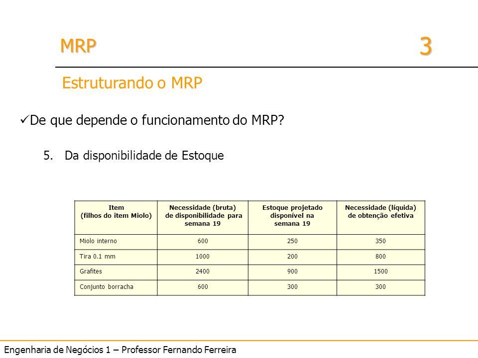 Engenharia de Negócios 1 – Professor Fernando Ferreira 3 MRPMRP Item (filhos do item Miolo) Necessidade (bruta) de disponibilidade para semana 19 Esto