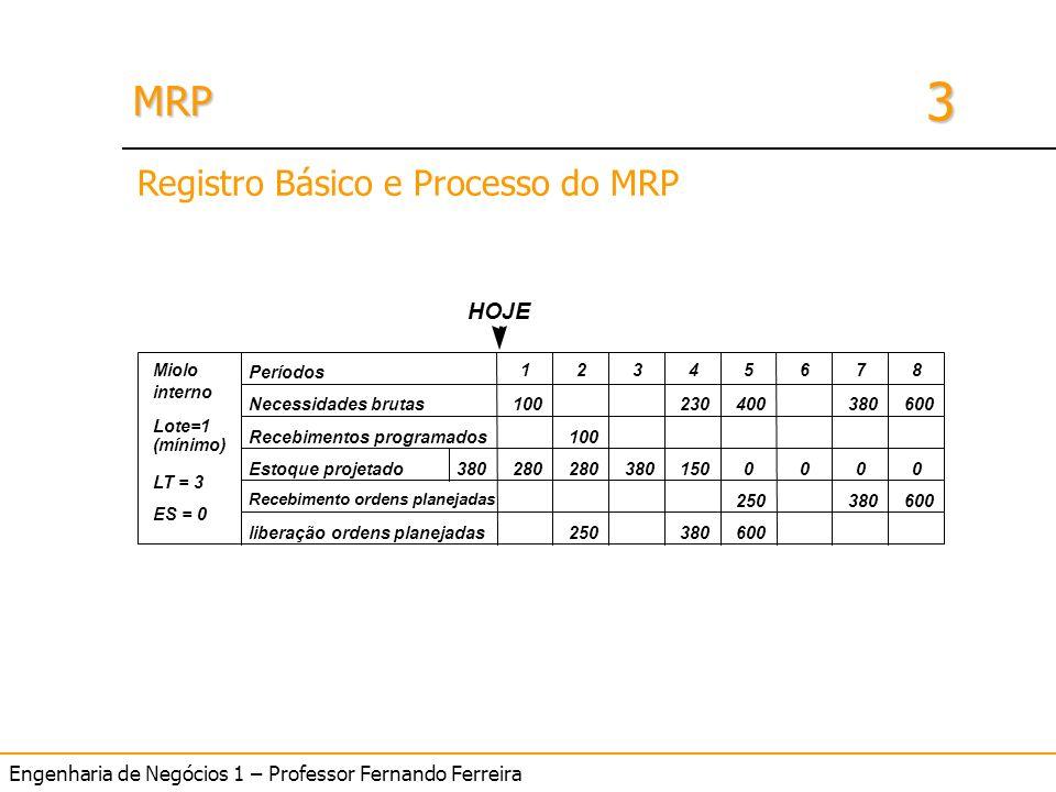 Engenharia de Negócios 1 – Professor Fernando Ferreira 3 MRPMRP Registro Básico e Processo do MRP Lote=1 LT = 3 ES = 0 Períodos Necessidades brutas Re