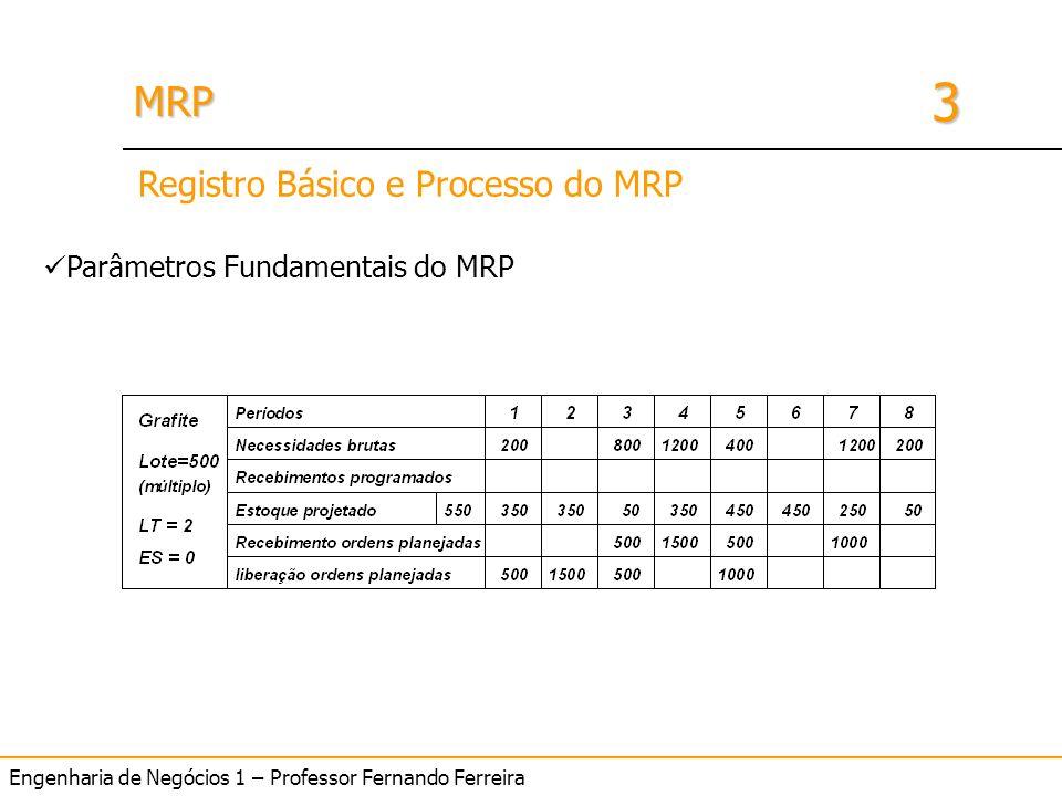 Engenharia de Negócios 1 – Professor Fernando Ferreira 3 MRPMRP Parâmetros Fundamentais do MRP Registro Básico e Processo do MRP