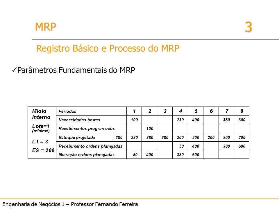 Engenharia de Negócios 1 – Professor Fernando Ferreira 3 MRPMRP Registro Básico e Processo do MRP Parâmetros Fundamentais do MRP