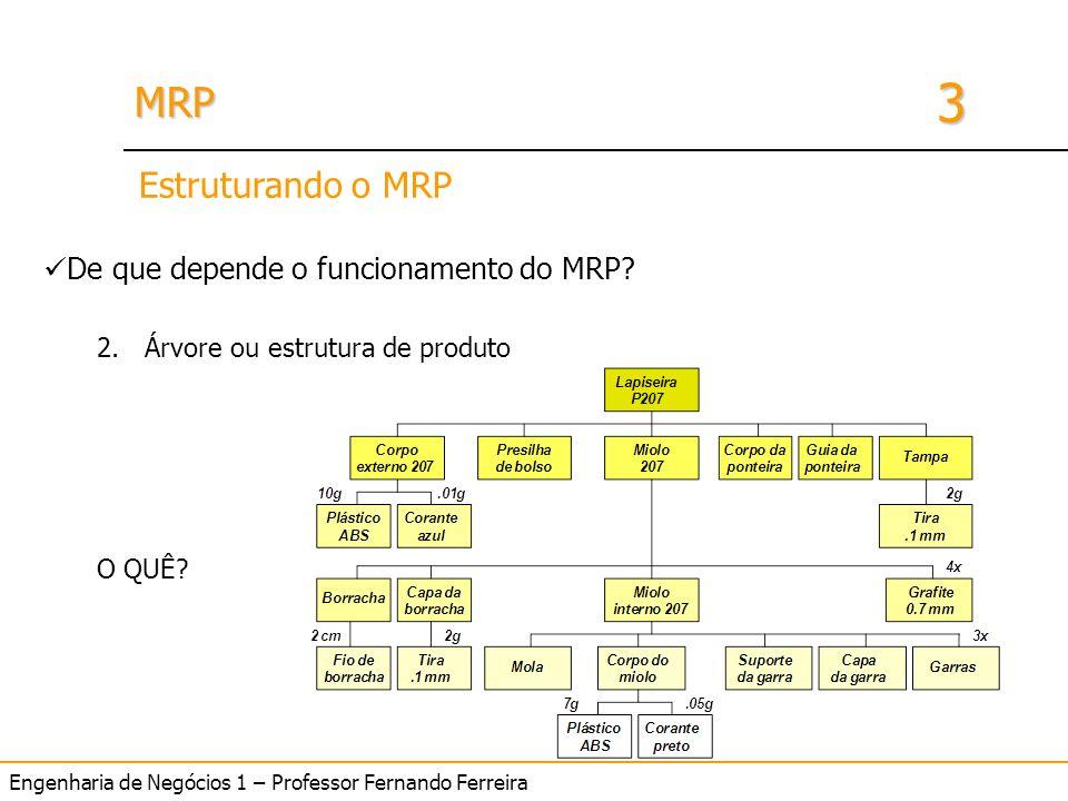 Engenharia de Negócios 1 – Professor Fernando Ferreira 3 MRPMRP De que depende o funcionamento do MRP? 2. Árvore ou estrutura de produto O QUÊ? Estrut