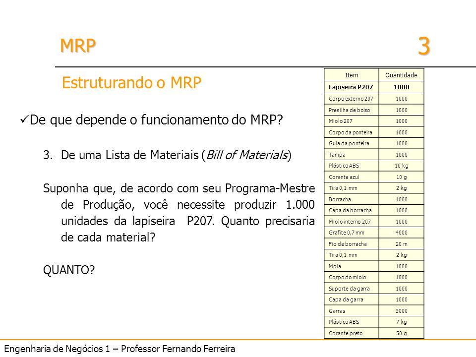 Engenharia de Negócios 1 – Professor Fernando Ferreira 3 MRPMRP De que depende o funcionamento do MRP? 3.De uma Lista de Materiais (Bill of Materials)