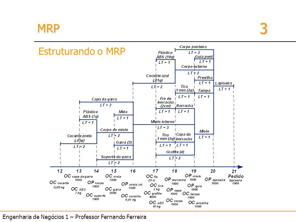 Engenharia de Negócios 1 – Professor Fernando Ferreira 3 MRPMRP Estruturando o MRP
