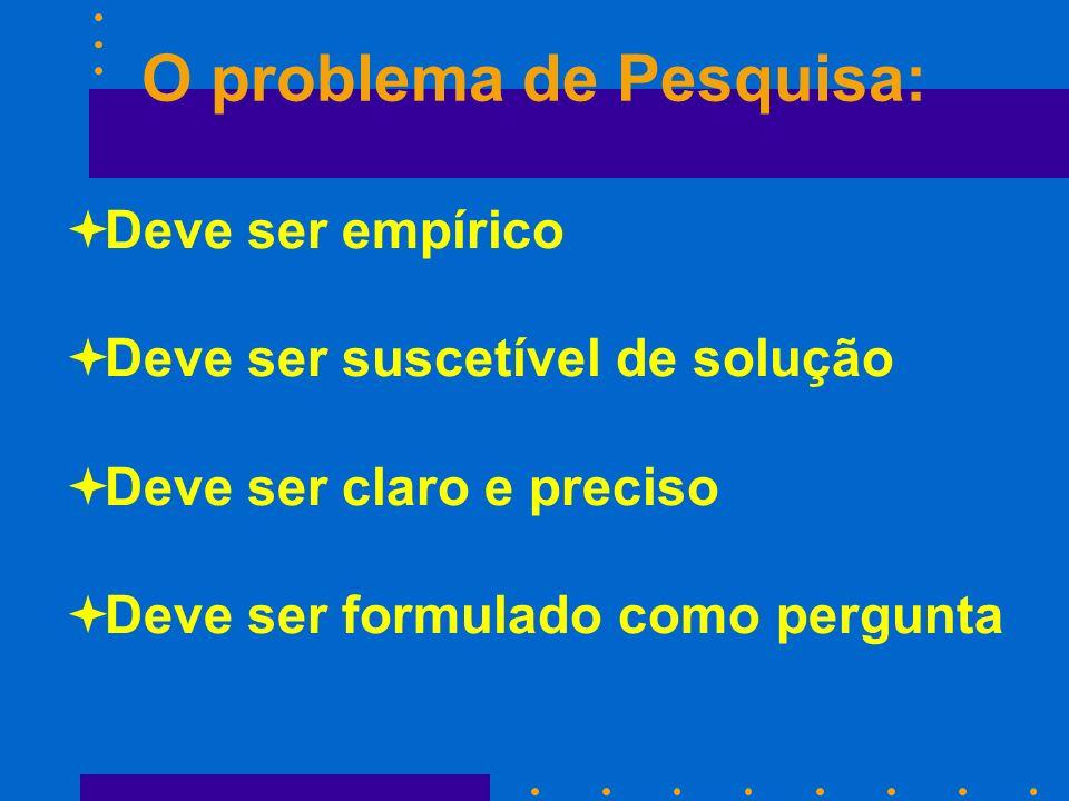 O problema de Pesquisa: ªDeve ser empírico ªDeve ser suscetível de solução ªDeve ser claro e preciso ªDeve ser formulado como pergunta