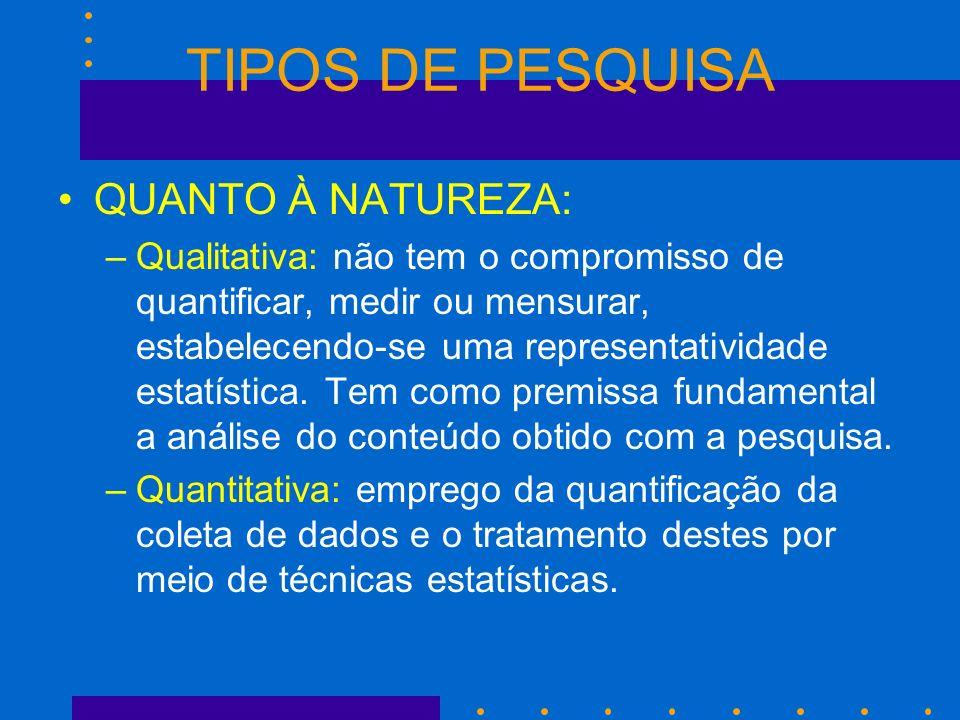 TIPOS DE PESQUISA QUANTO À NATUREZA: –Qualitativa: não tem o compromisso de quantificar, medir ou mensurar, estabelecendo-se uma representatividade es