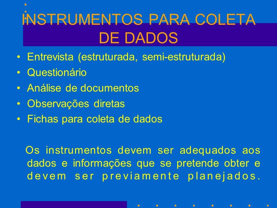 INSTRUMENTOS PARA COLETA DE DADOS Entrevista (estruturada, semi-estruturada) Questionário Análise de documentos Observações diretas Fichas para coleta