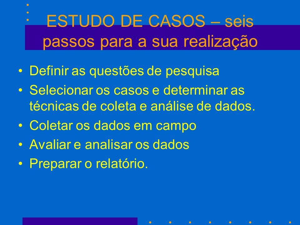 ESTUDO DE CASOS – seis passos para a sua realização Definir as questões de pesquisa Selecionar os casos e determinar as técnicas de coleta e análise d