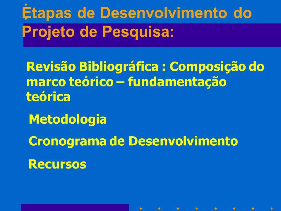 Revisão Bibliográfica : Composição do marco teórico – fundamentação teórica Metodologia Cronograma de Desenvolvimento Recursos