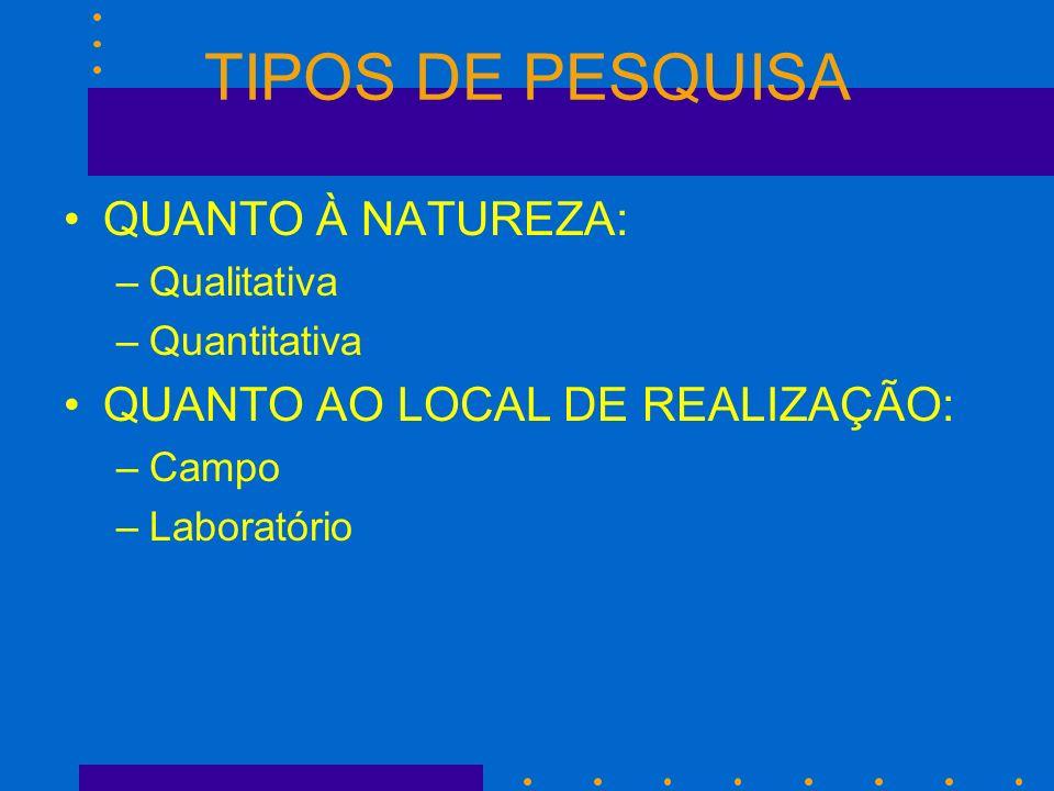 TIPOS DE PESQUISA QUANTO À NATUREZA: –Qualitativa –Quantitativa QUANTO AO LOCAL DE REALIZAÇÃO: –Campo –Laboratório