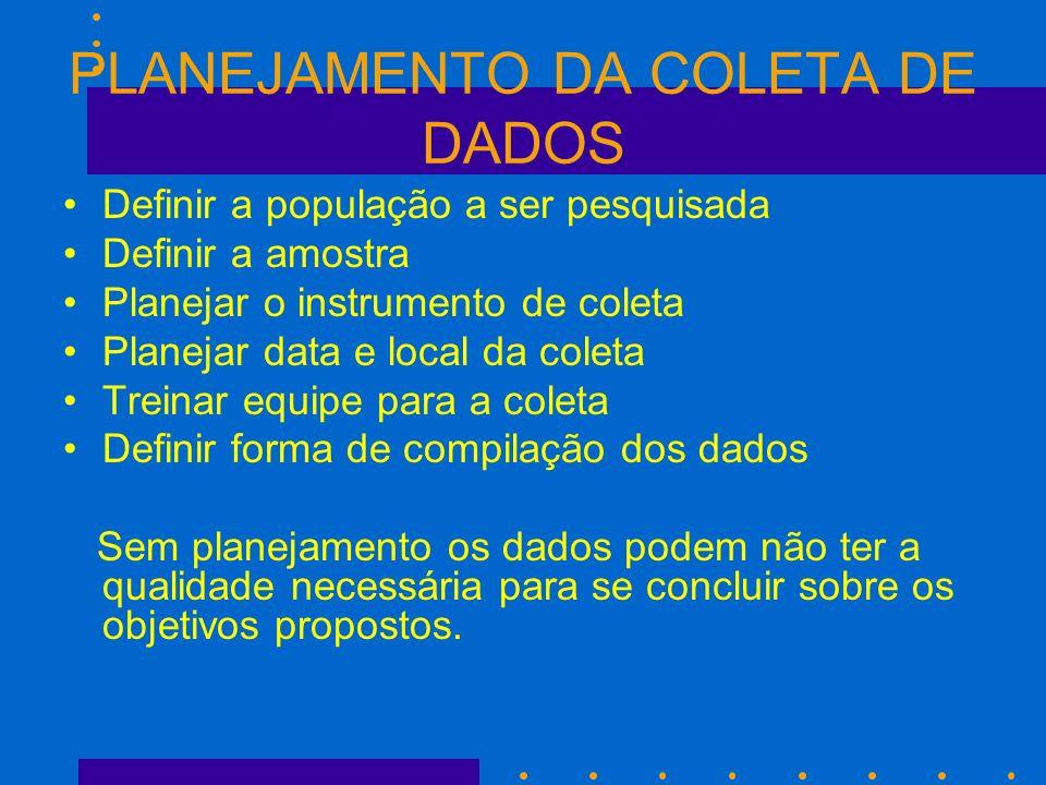 PLANEJAMENTO DA COLETA DE DADOS Definir a população a ser pesquisada Definir a amostra Planejar o instrumento de coleta Planejar data e local da colet