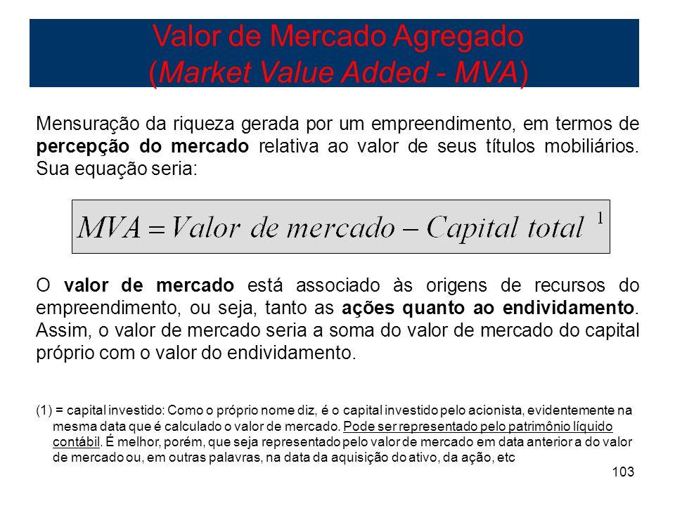 103 Mensuração da riqueza gerada por um empreendimento, em termos de percepção do mercado relativa ao valor de seus títulos mobiliários. Sua equação s