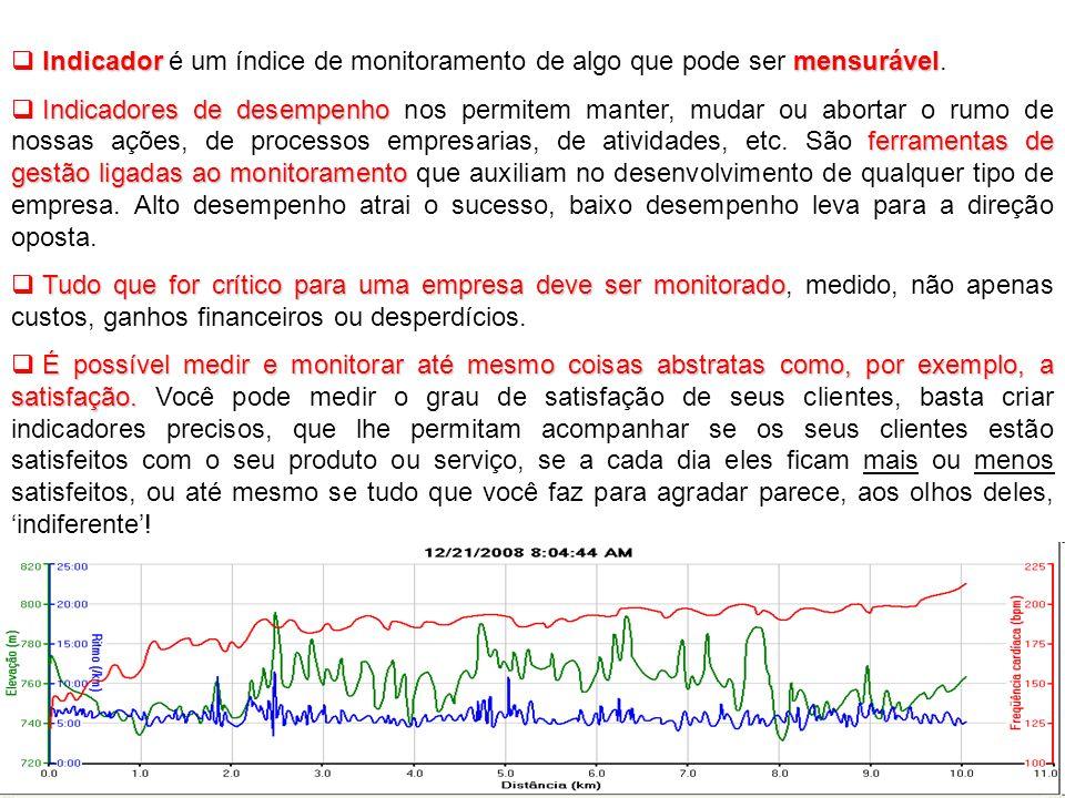 11 Indicadormensurável Indicador é um índice de monitoramento de algo que pode ser mensurável. Indicadores de desempenho ferramentas de gestão ligadas