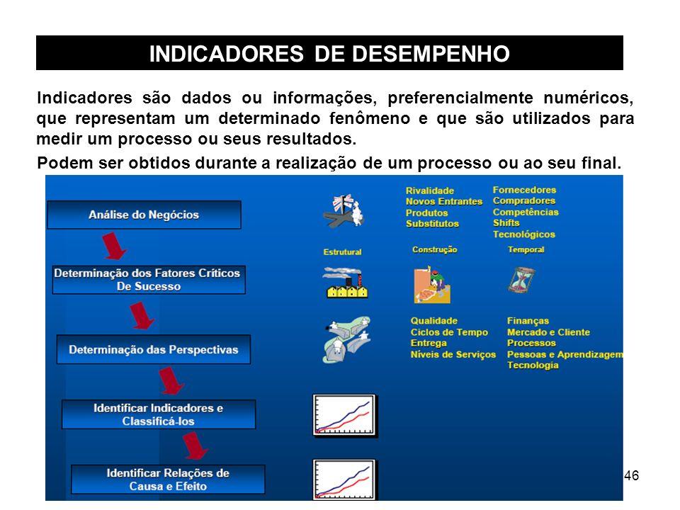 46 Indicadores são dados ou informações, preferencialmente numéricos, que representam um determinado fenômeno e que são utilizados para medir um proce