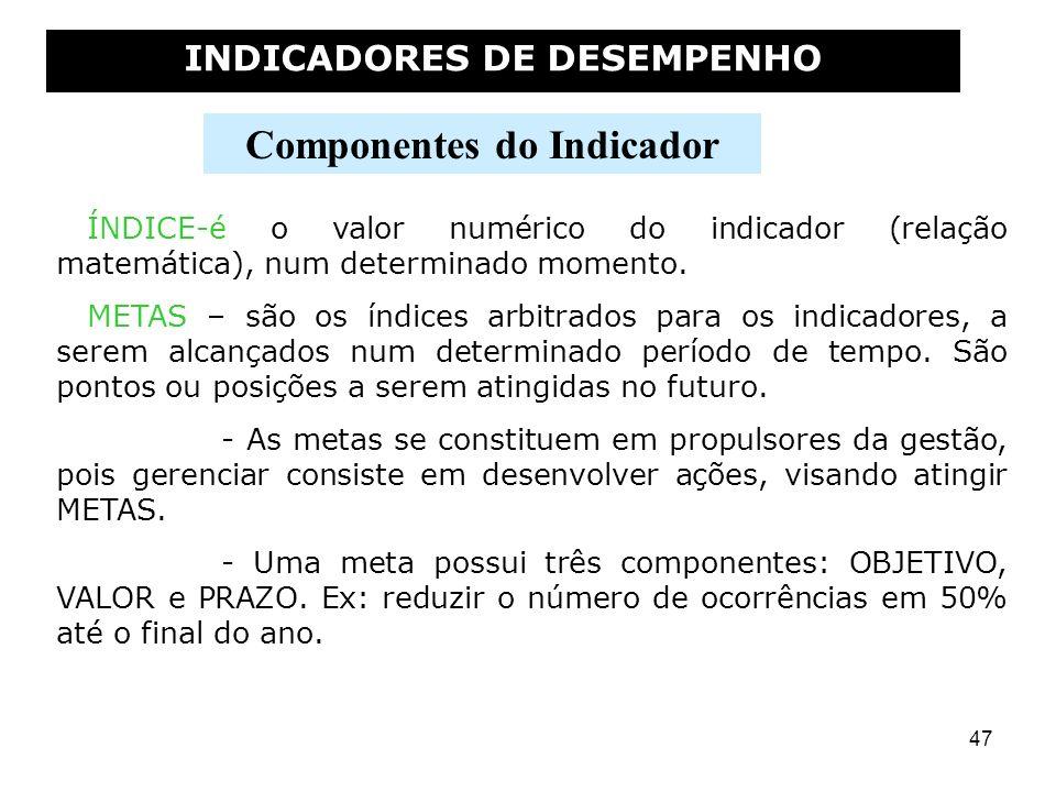 47 INDICADORES DE DESEMPENHO ÍNDICE-é o valor numérico do indicador (relação matemática), num determinado momento. METAS – são os índices arbitrados p
