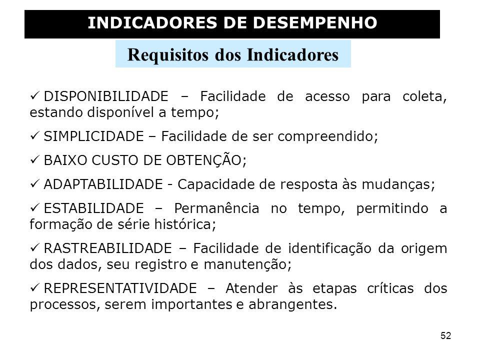 52 INDICADORES DE DESEMPENHO Requisitos dos Indicadores DISPONIBILIDADE – Facilidade de acesso para coleta, estando disponível a tempo; SIMPLICIDADE –