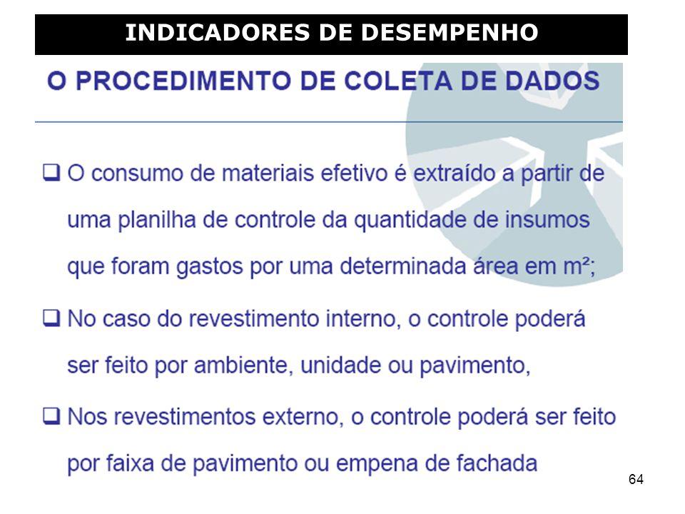 64 INDICADORES DE DESEMPENHO