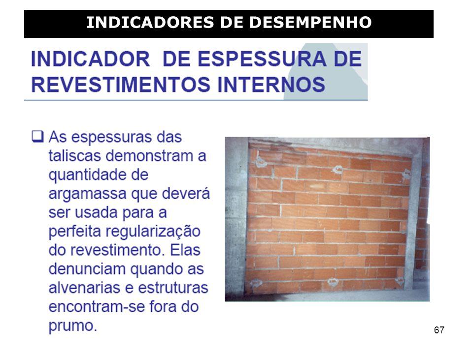 67 INDICADORES DE DESEMPENHO