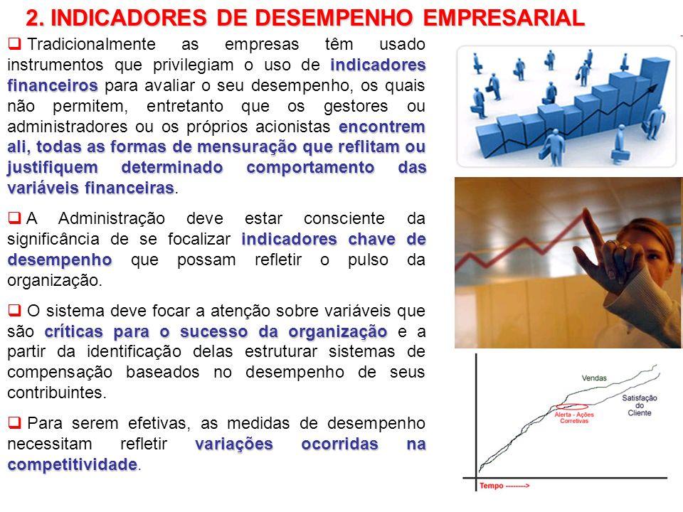 73 2. INDICADORES DE DESEMPENHO EMPRESARIAL indicadores financeiros encontrem ali, todas as formas de mensuração que reflitam ou justifiquem determina