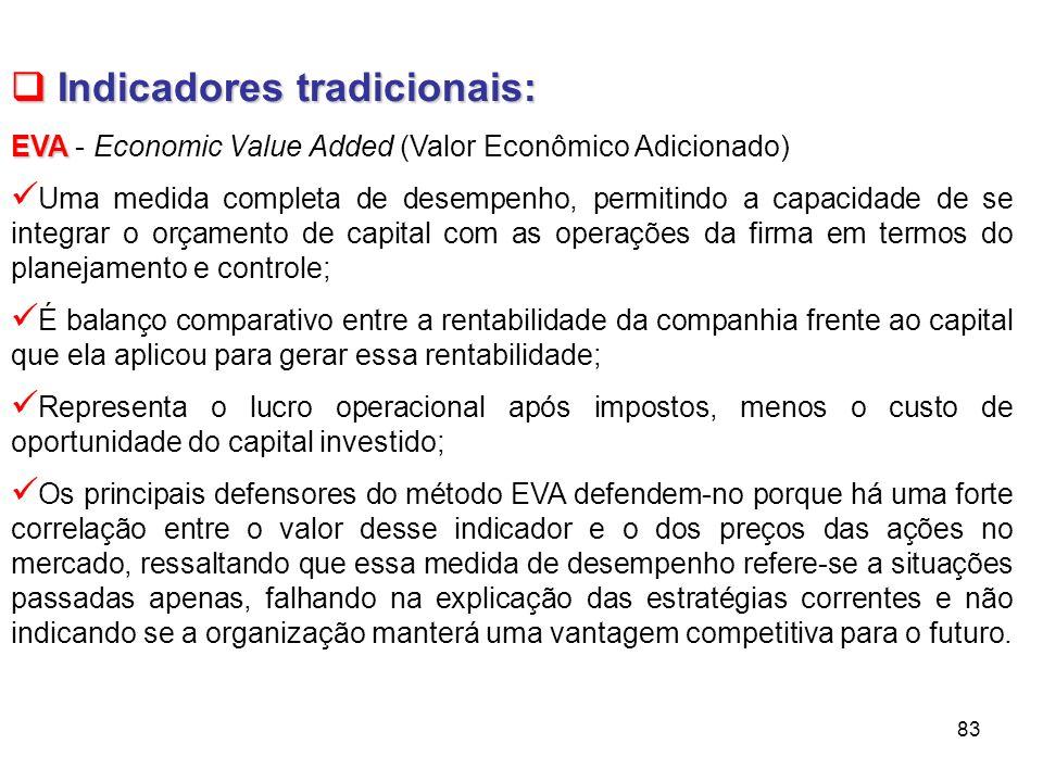 83 Indicadores tradicionais: Indicadores tradicionais: EVA EVA - Economic Value Added (Valor Econômico Adicionado) Uma medida completa de desempenho,