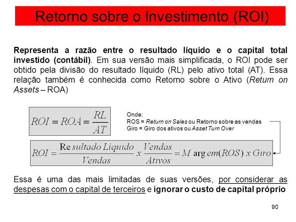90 Representa a razão entre o resultado líquido e o capital total investido (contábil). Em sua versão mais simplificada, o ROI pode ser obtido pela di