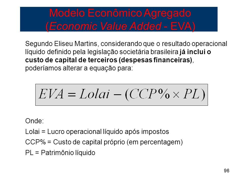 96 Segundo Eliseu Martins, considerando que o resultado operacional líquido definido pela legislação societária brasileira já inclui o custo de capita