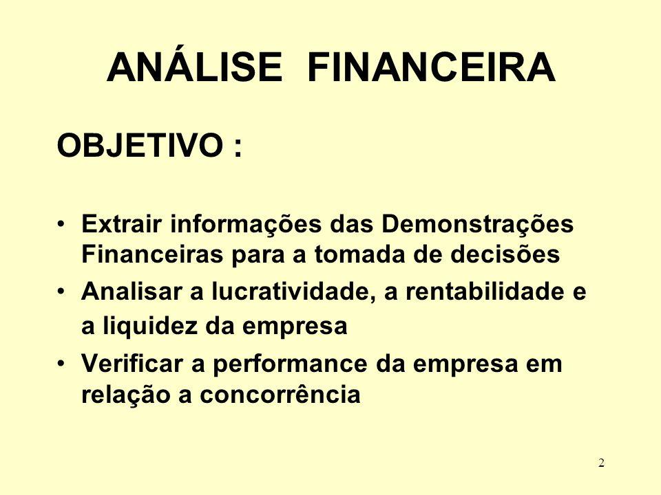 2 ANÁLISE FINANCEIRA OBJETIVO : Extrair informações das Demonstrações Financeiras para a tomada de decisões Analisar a lucratividade, a rentabilidade