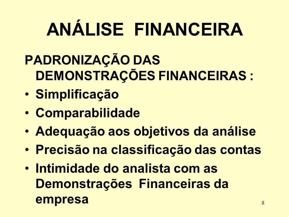8 ANÁLISE FINANCEIRA PADRONIZAÇÃO DAS DEMONSTRAÇÕES FINANCEIRAS : Simplificação Comparabilidade Adequação aos objetivos da análise Precisão na classif