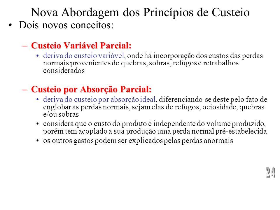Custeio Variável:Custeio Variável: –custos fixos não devem ser inseridos no custo dos produtos ou serviços ofertados, –apenas os custos variáveis inci