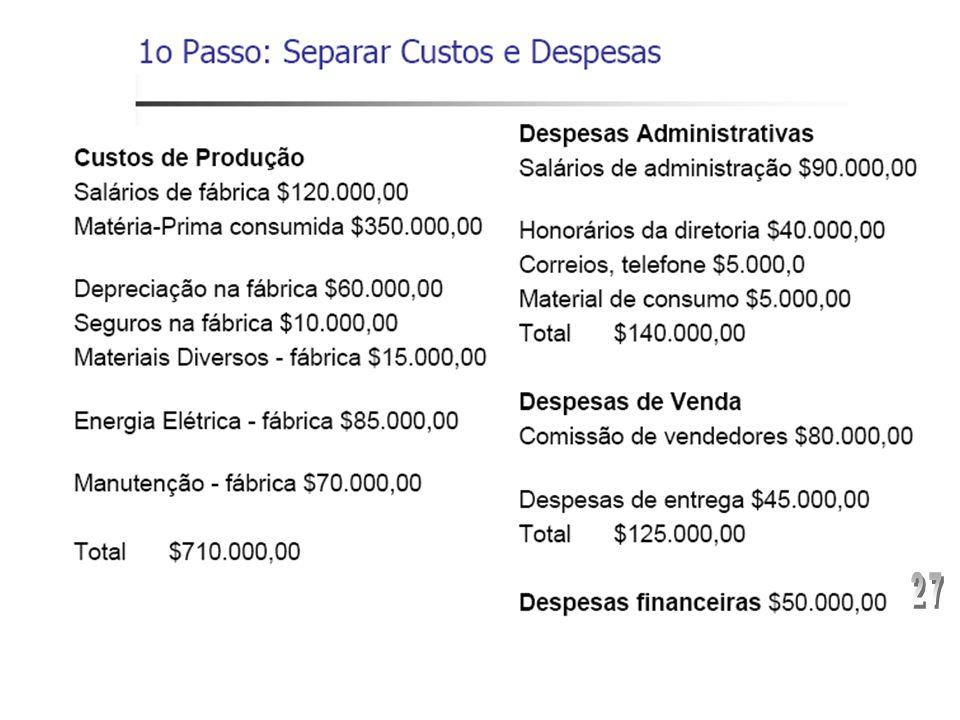 Esquema Básico de Contabilidade de Custos Aplicação do Custeio por Absorção 1o Passo: Separar custos e despesas 2o Passo: Apropriar os custos diretos