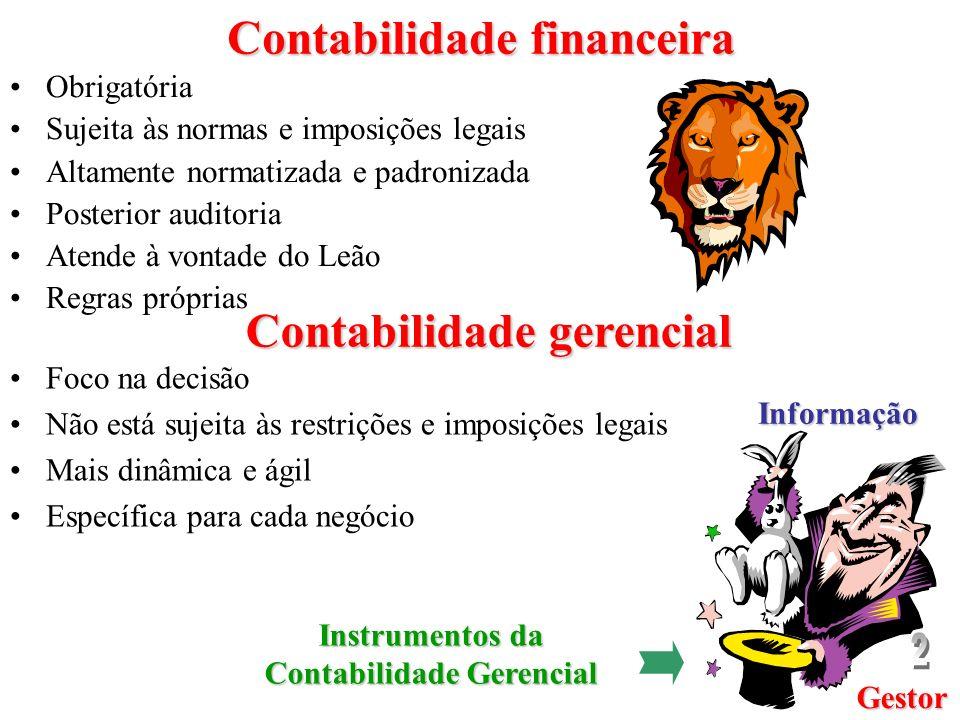 Razões da Contabilidade de Custos Determinação do lucro: Determinação do lucro: empregando dados originários dos registros convencionais contábeis, ou