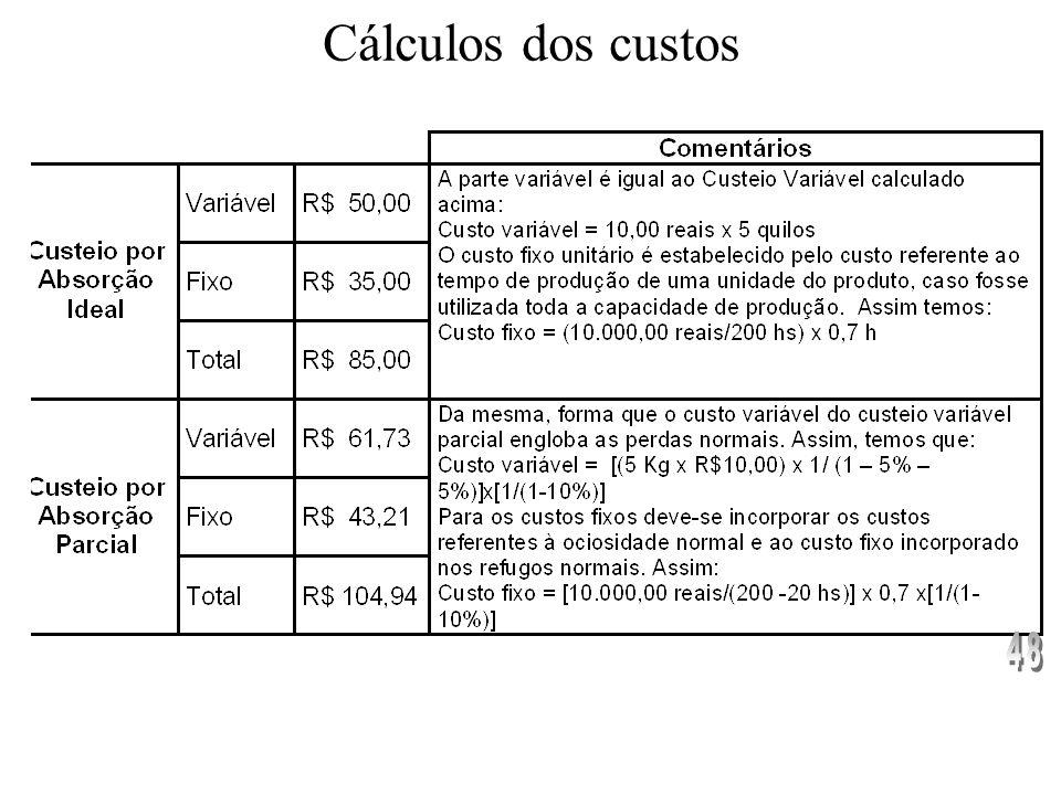 Exemplo hipotético Utilização relativa do tempo : Cálculos dos custos