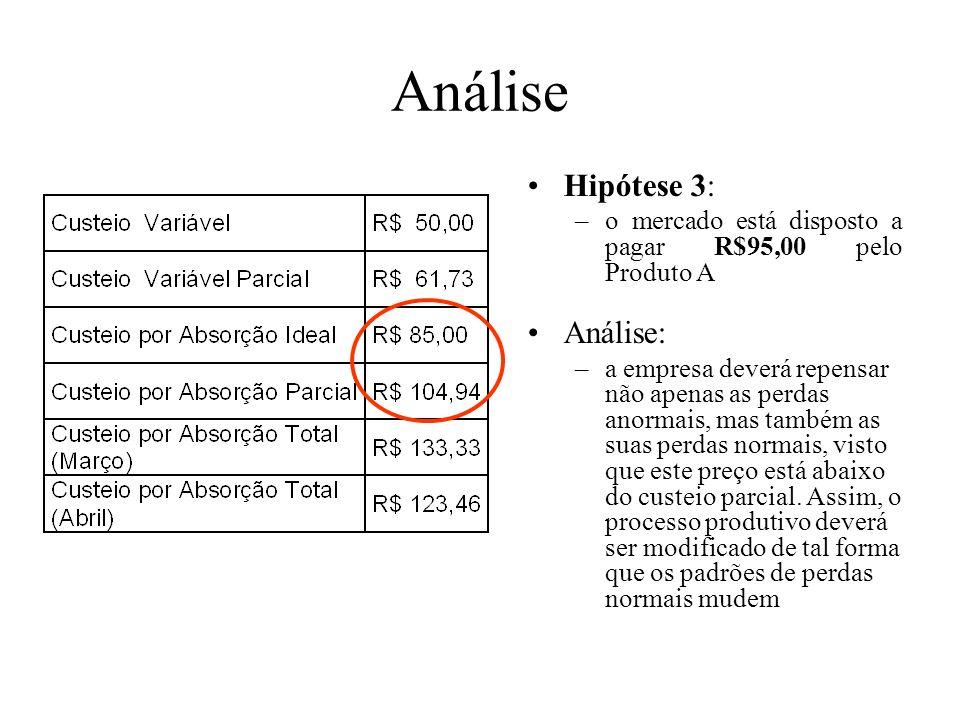 Análise Hipótese 2: –mercado está disposto a pagar R$110,00 pelo Produto A Análise: –se a linha produtiva continuar com as mesmas perdas anormais, a e