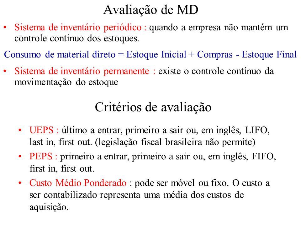 Três problemas básicos de MD a) avaliação : qual o montante a atribuir quando várias unidades são compradas por preços diferentes, como contabilizar s