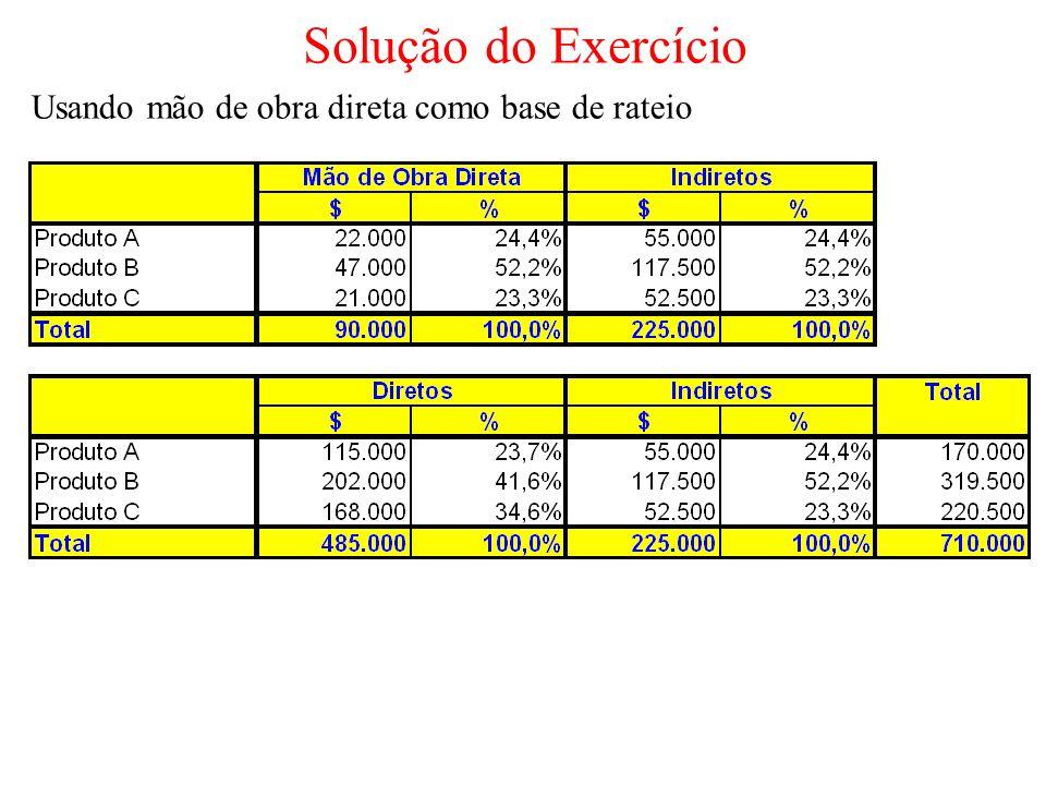 Exercício Determine o custo total dos produtos A, B e C apresentados a seguir: Solução do Exercício Usando custos diretos como base de rateio