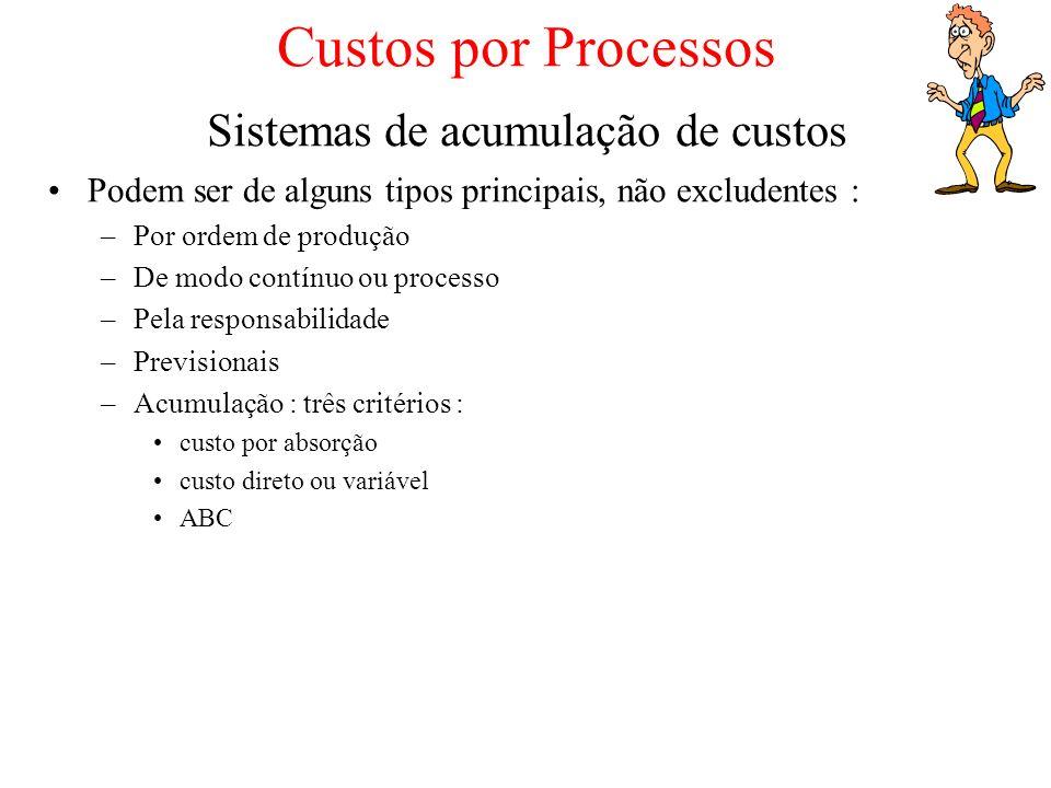 Exercícios A companhia Verde e Rosa Ltda. estuda a possibilidade de distribuir alguns Custos Indiretos de Fabricação entre seus três departamentos : I