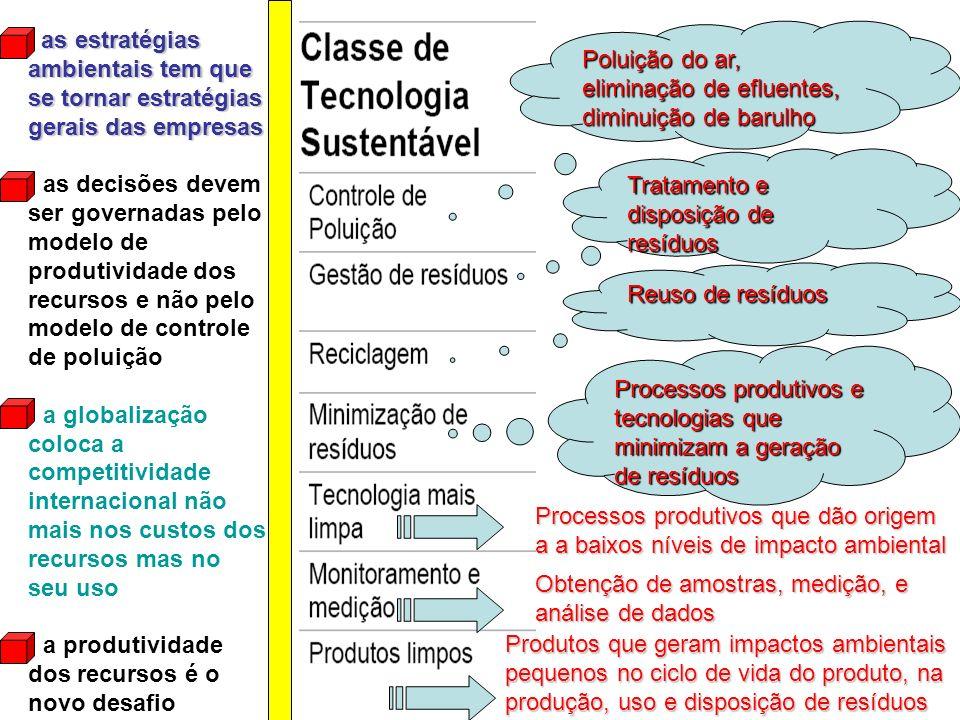 as estratégias ambientais tem que se tornar estratégias gerais das empresas. as estratégias ambientais tem que se tornar estratégias gerais das empres