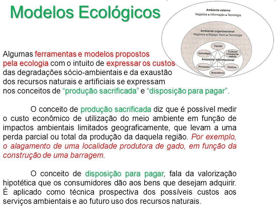 ferramentas e modelos propostos Algumas ferramentas e modelos propostos pela ecologia expressar os custos pela ecologia com o intuito de expressar os