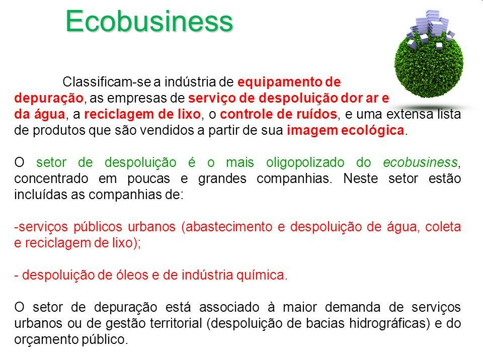 Ecobusiness Classificam-se a indústria de equipamento de depuração, as empresas de serviço de despoluição dor ar e da água, a reciclagem de lixo, o co