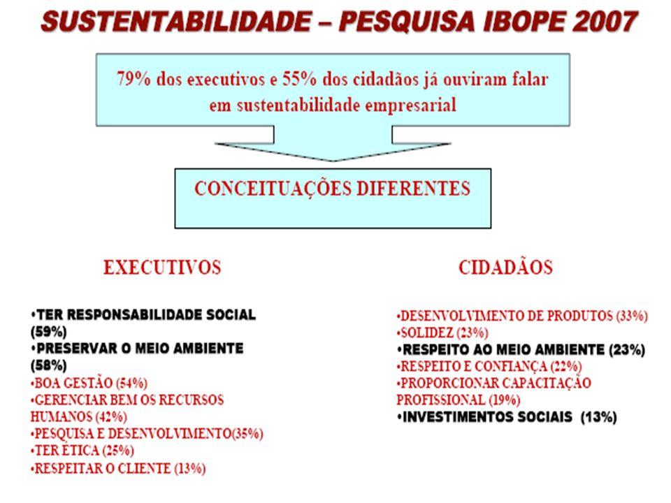 Aparentemente novo, o conceito de desenvolvimento sustentável foi definido em 1987, a partir do relatório emitido pela Comissão Bruntland: É aquele que satisfaz as necessidades do presente sem comprometer a capacidade de as futuras gerações satisfazerem suas próprias necessidades.