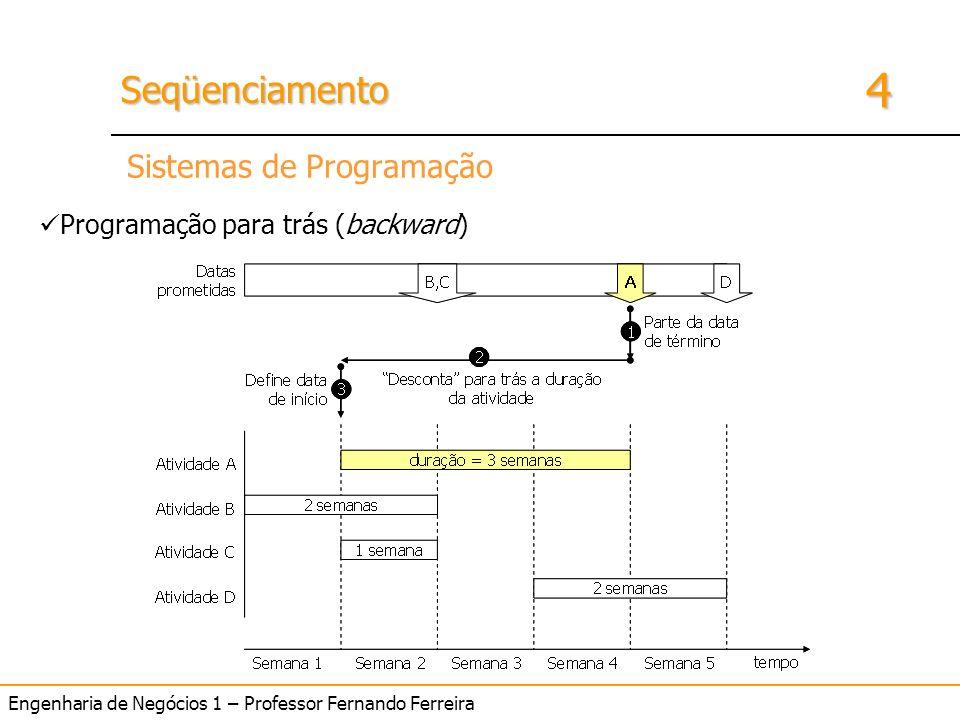 4 SeqüenciamentoSeqüenciamento Engenharia de Negócios 1 – Professor Fernando Ferreira Sistemas de Programação Programação para trás (backward)