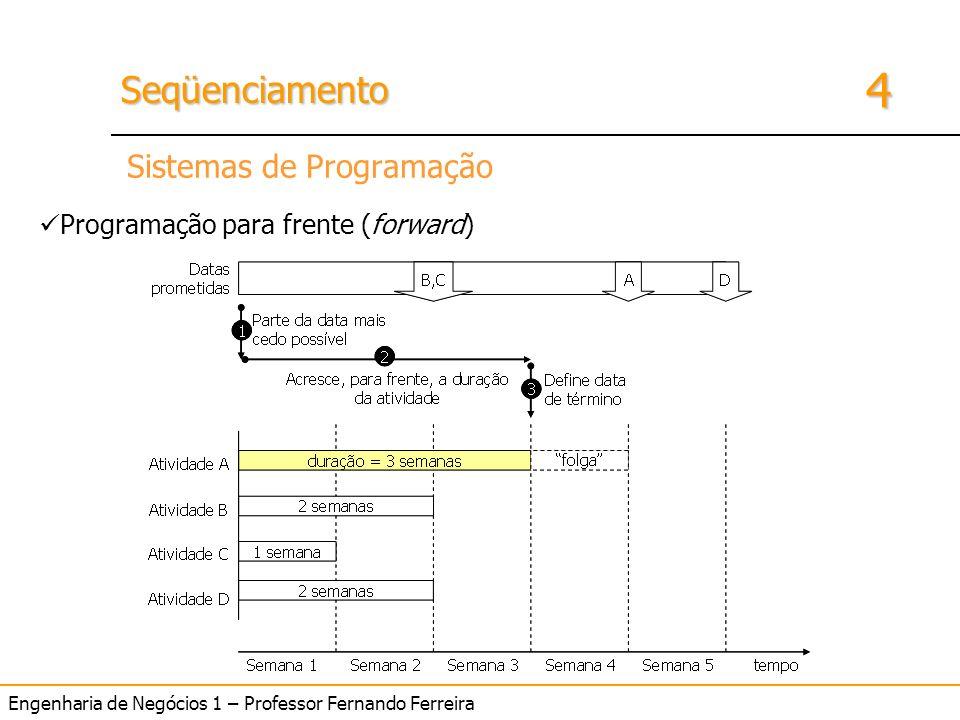 4 SeqüenciamentoSeqüenciamento Engenharia de Negócios 1 – Professor Fernando Ferreira Sistemas de Programação Programação para frente (forward)
