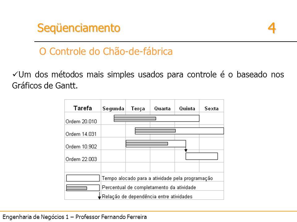 4 SeqüenciamentoSeqüenciamento Engenharia de Negócios 1 – Professor Fernando Ferreira O Controle do Chão-de-fábrica Um dos métodos mais simples usados