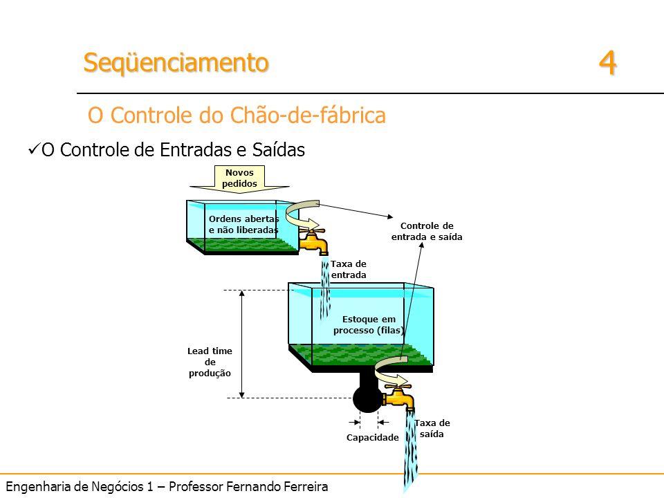 4 SeqüenciamentoSeqüenciamento Engenharia de Negócios 1 – Professor Fernando Ferreira Ordens abertas e não liberadas Estoque em processo (filas) Novos