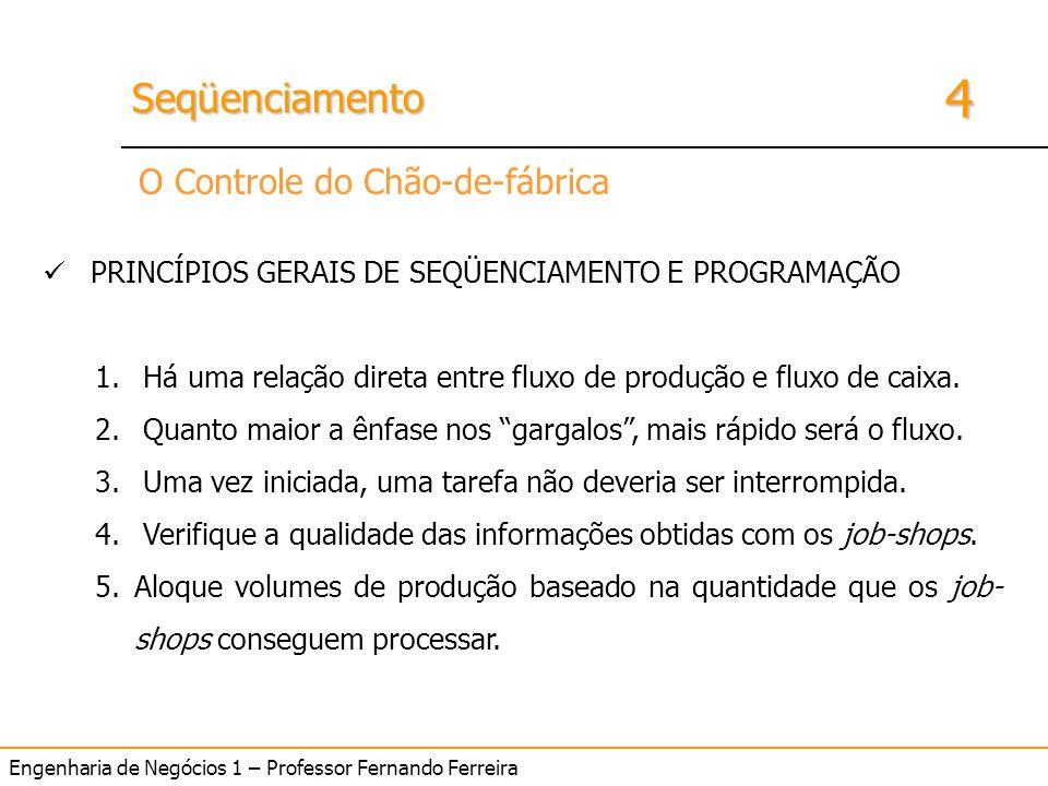 4 SeqüenciamentoSeqüenciamento Engenharia de Negócios 1 – Professor Fernando Ferreira O Controle do Chão-de-fábrica PRINCÍPIOS GERAIS DE SEQÜENCIAMENT